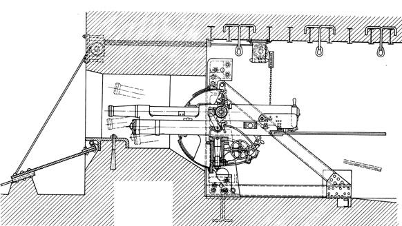 Капонирный лафет обр. 1932 г. с 3-дюймовой пушкой обр. 1902 г.